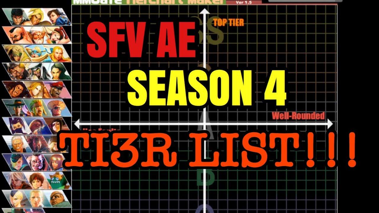 Sfv Ae Season 4 Tier List Akuma Best Character Kage Worst