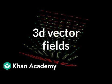 3d vector fields, introduction | Multivariable calculus | Khan Academy