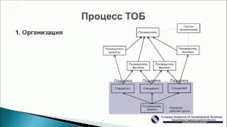 видео Антикризисная политика государства: методы и инструменты