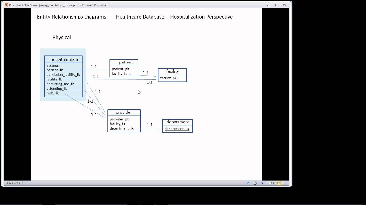 Mysql querying data lesson 7 part 3 joining tables er mysql querying data lesson 7 part 3 joining tables er diagrams ccuart Images