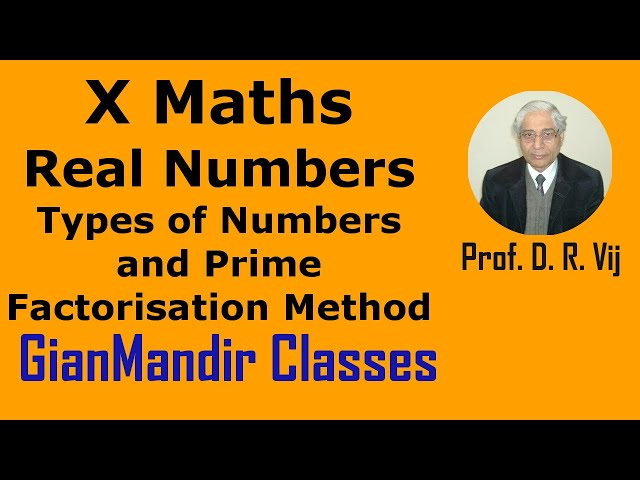 X Maths   Real Numbers   Types of Numbers and Prime Factorisation Method by Preeti Ma'am