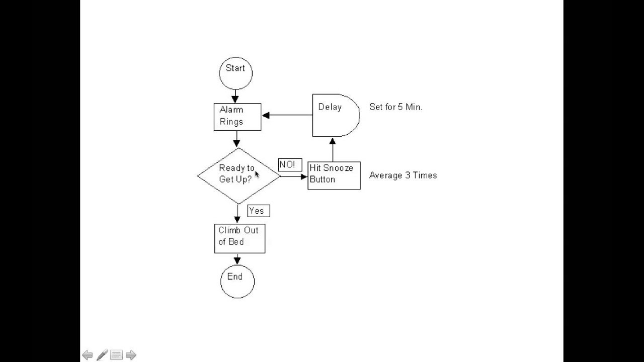 process flow diagrams youtube rh youtube com Application Process Flow Diagram process flow diagram youtube