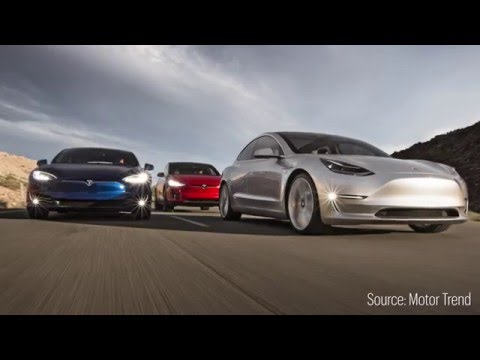 Electric Avenue: Shell and VW vs. Tesla