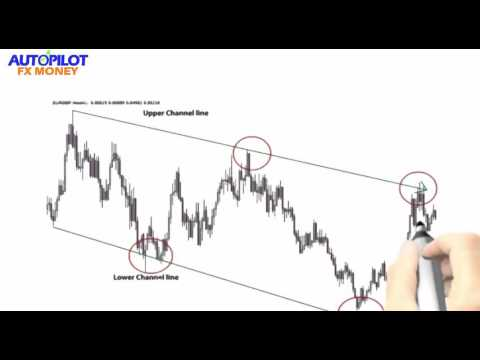 ►►How To Use Channels In Forex Trading◄◄
