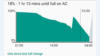 Fixing the Android Marshmallow battery draining - Nexus 6P and 5X