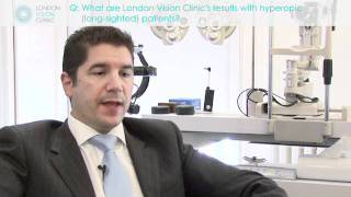 What are London Vision Clinic's results with hyperopic (long-sighted) patients?