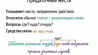 Придаточные места (9 класс, видеоурок-презентация)