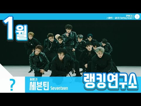 [랭킹연구소] 2019년 1월 보이그룹 순위 (남자아이돌 브랜드) | K-POP IDOL Boy Group Chart (January Brand)