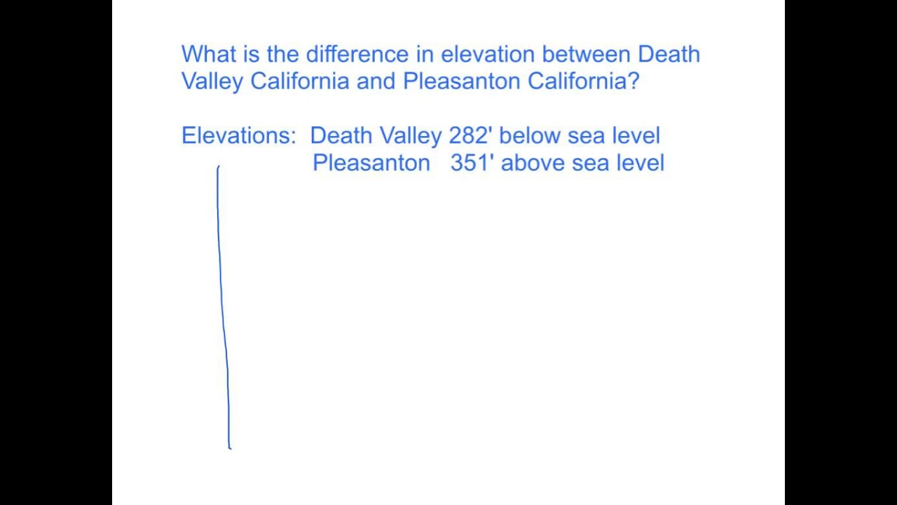 Finding The Distance Between Two Integer YouTube - Sea level elevation finder