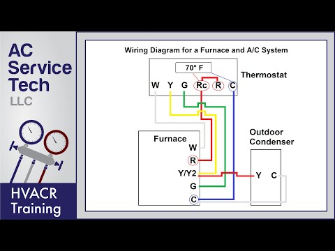 Thermostat Wiring to a Furnace and AC Unit! Color Code, How ... on gibson heat pump condenser wiring, gibson heat pump air conditioner, gibson 3 ton heat pump, gibson heat pump wiring diagram, gibson heat pump blower motor,