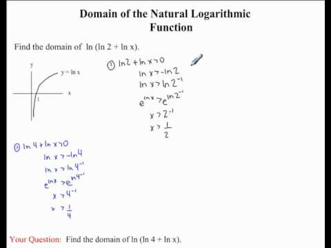 Domain Of Logarithmic Functions Example 2 Youtube