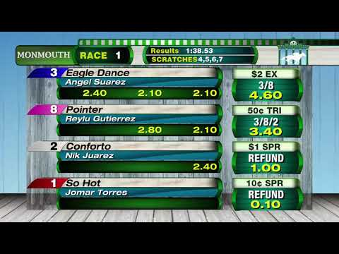 video thumbnail for MONMOUTH PARK 5-12-19 RACE 1