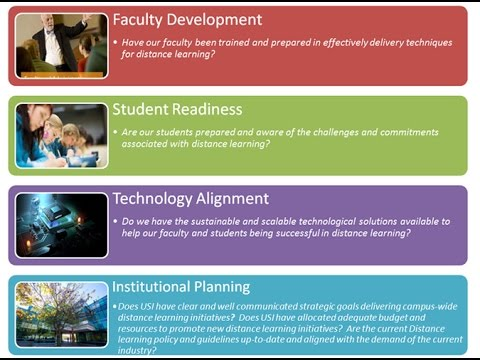 The Distance Learning Strategic Plan (2012-2015)