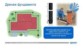 видео Дренаж участка и ливневая канализация