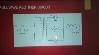 XII Physics - Chapter # 16 (Lecture 04 - Rectification)
