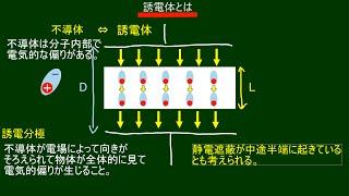 電気@20~コンデンサーと誘電体、誘電分極、比誘電率~(高校物理)