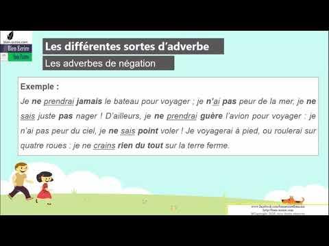 Adverbe De La Peur