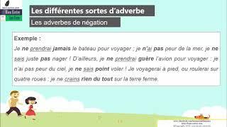 Les Differents Types D Adverbes Lieu Maniere Temps Et Bien D Autres High Youtube