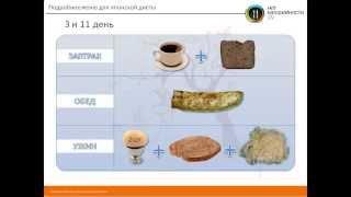 Японская диета меню - результат на лицо
