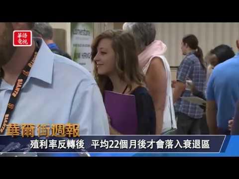 華爾街週報 08/16/2019 (上)