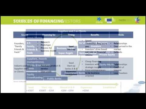 STARTUP EUROPE: TWIST Digital Webinar - How to identify the right type of investor