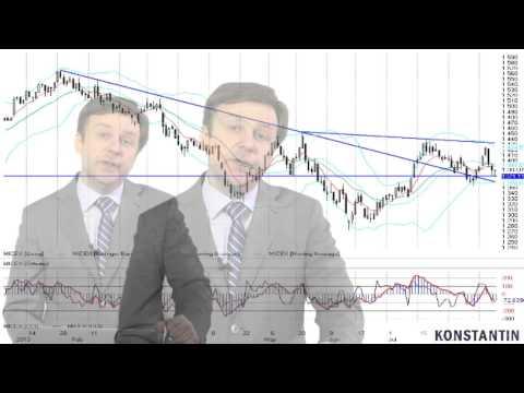 Инвестиционные идеи на фондовом и срочном рынке России