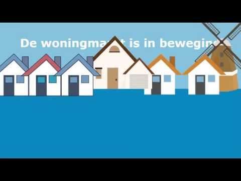 Een huis kopen of huren, wat is slim?