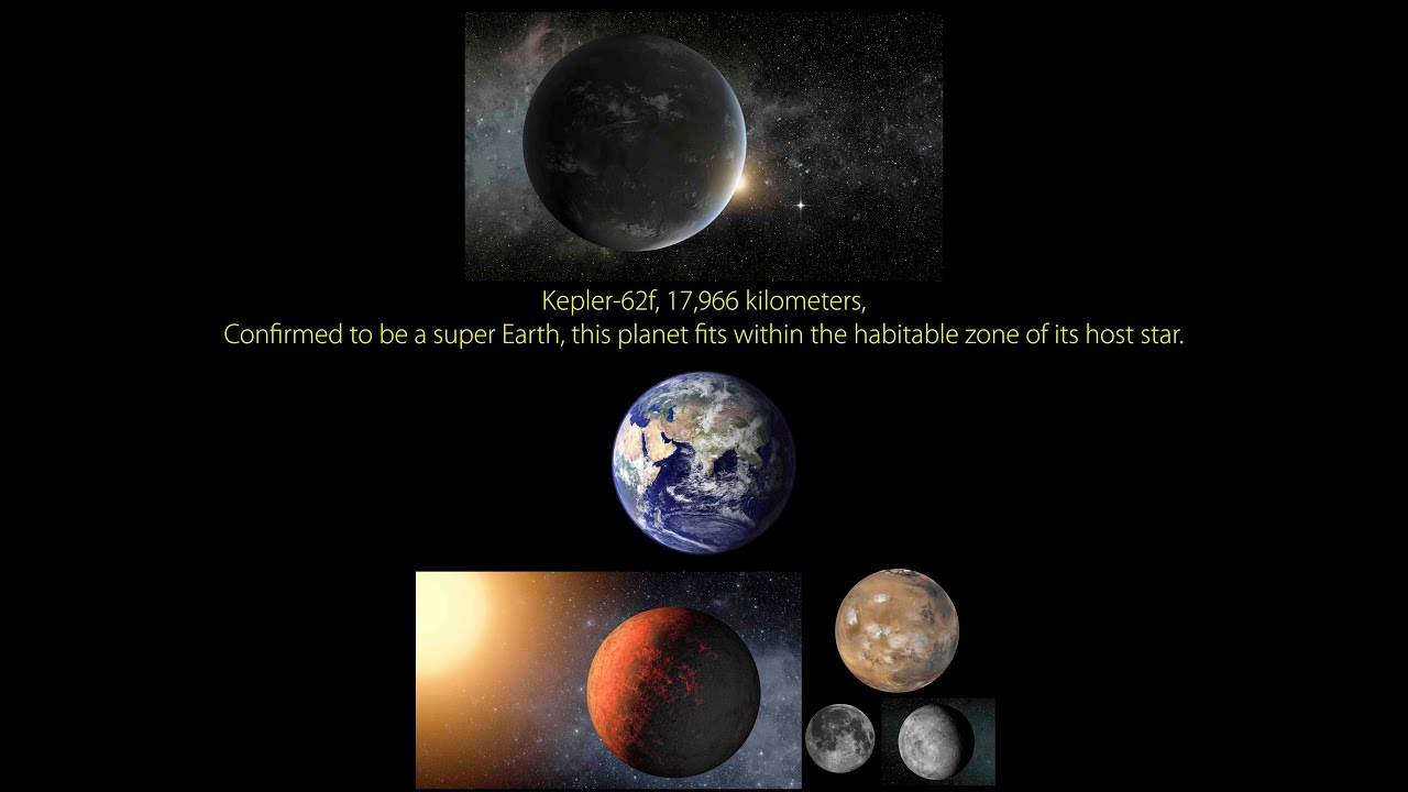 Exoplanet size comparison 2014 - YouTube