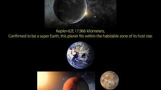 Exoplanet size comparison 2014