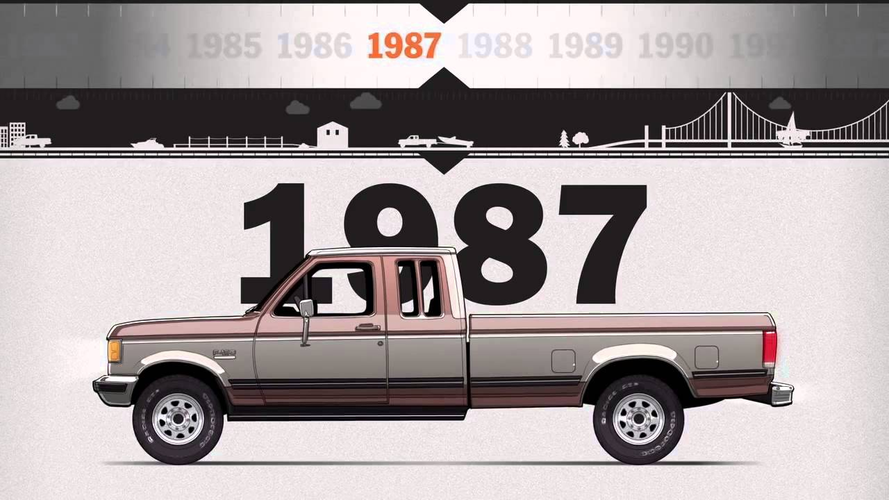 Spradley Barr Ford Greeley >> Evolution of the Ford F-150 - YouTube