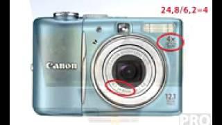 Фокусное Расстояние Линзы Объектива в фотоаппарате