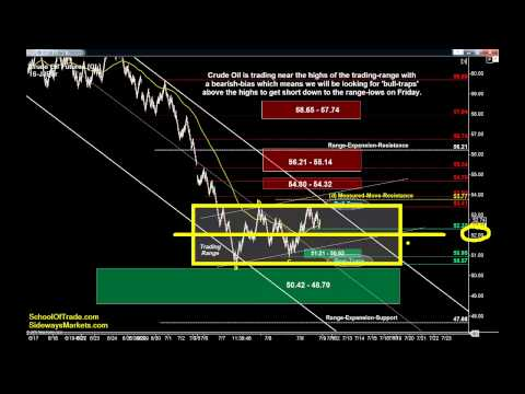 My Trading Plan for Friday | SchoolOfTrade Newsletter 07/09/15