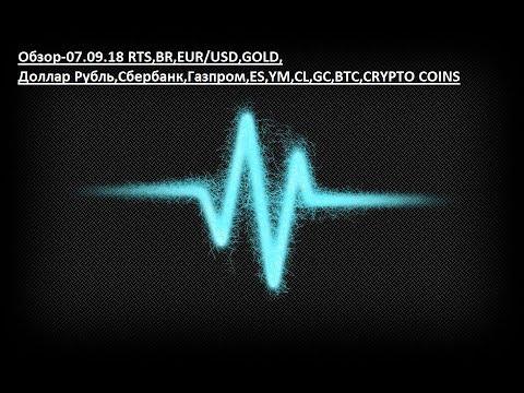 Обзор-07.09.18 RTS,BR,EUR/USD,GOLD, Доллар Рубль,Сбербанк,Газпром,ES,YM,CL,GC,BTC,CRYPTO COINS