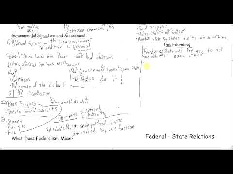 AP US Government Chapter 3 - Federalism