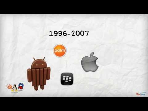 History of Mobile Operating System (1996-2007)
