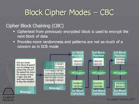 326 Block Cipher Modes GÇö CBC