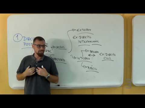 Conceito,  Princípios e Fontes da Administração Pública - Leonardo Torres - Direito Administrativo