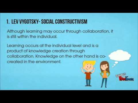 Constructivist Learning Theory 1