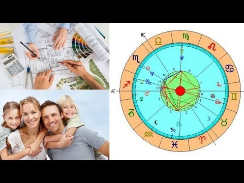 How to See and Predict VERY SPECIFIC DETAILS in the Horoscope with House Rulers. Astrolada & Darren