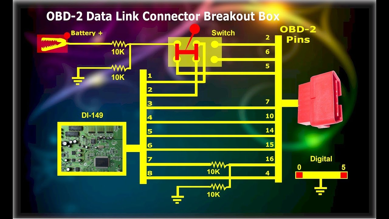hight resolution of obd 2 data link connector breakout box