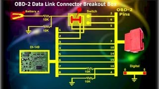 OBD-2 Data Link Connector Breakout Box