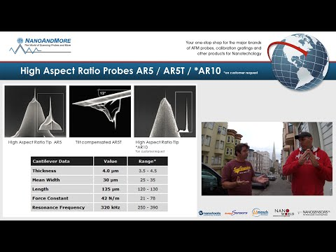 High Aspect Ratio AFM tips Interview NanoWorld