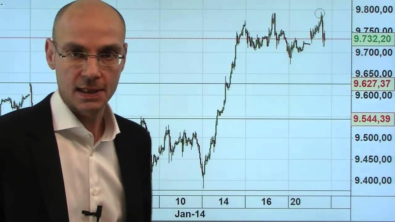Www.Finanzmarktwelt.De