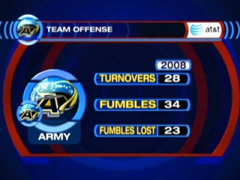 AT&T: Army vs. Navy