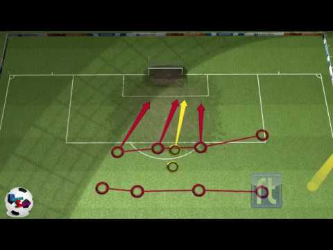 Football Tactics: 4-2-3-1 - Creating Space - The Role Of The Centre Forward And Striker
