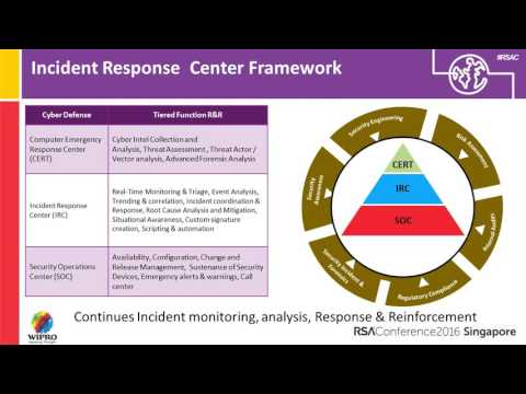 APJ Quick Look: Building and Sustaining an Effective Incident Response Center