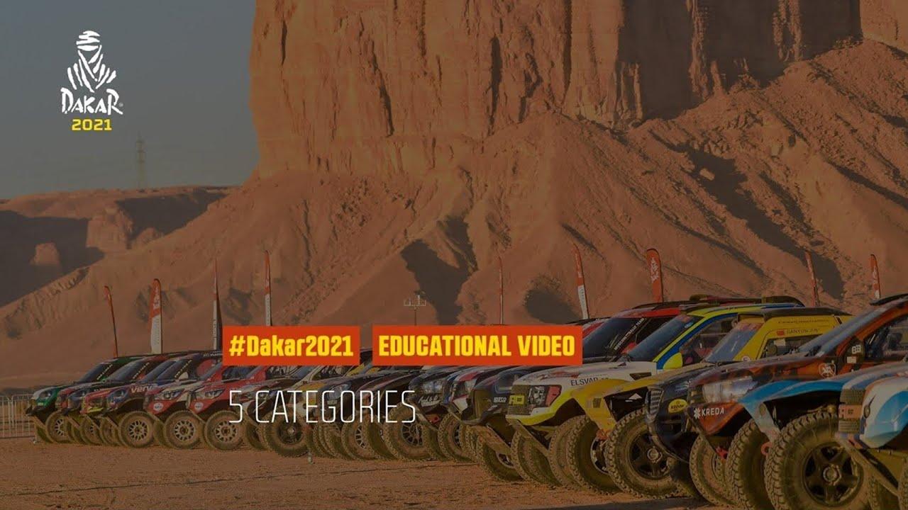 Dakar 2021 - Educational Video - 5 Categories