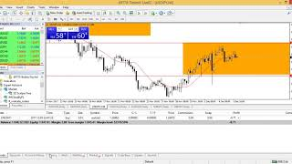 Analisa harian major pair Forex Edu support resistance h4 6 Desember 2017