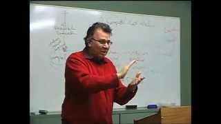 Introduction to Pastoral Counselling Module 2 Lecture 4 Sexual Abuse