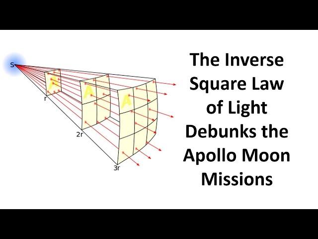 Inverse Square Law of Light Debunks Apollo Moon Missions